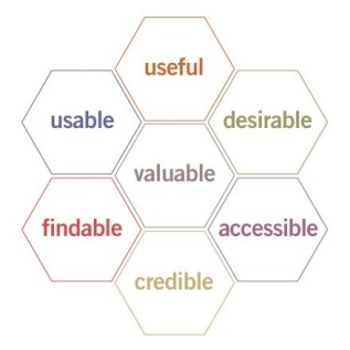 The honeycomb of user experience