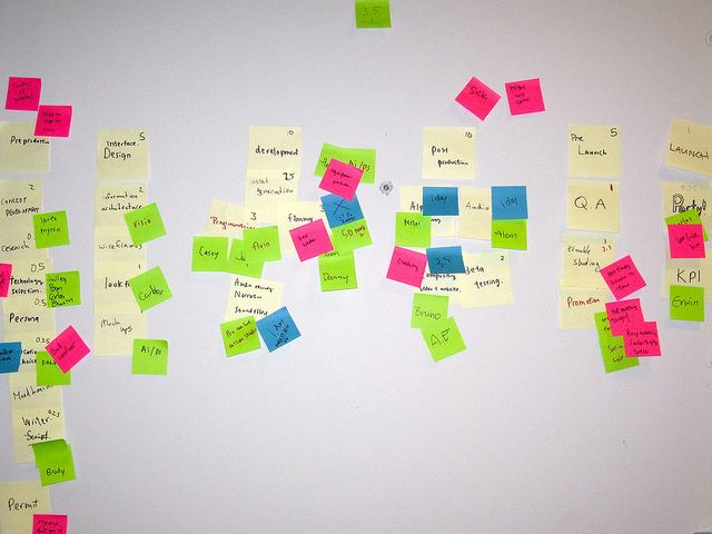 Agile Project Management by VFS Digital Design on Flickr. CC BY 2.0