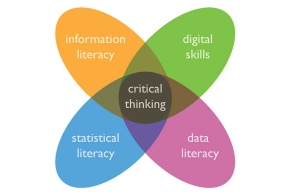 Things You Can Do as a Library Student to Prepare for a Career as a Data Librarian
